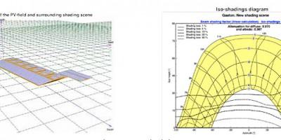 המדריך למערכות סולארית: בחירת קבלן EPC