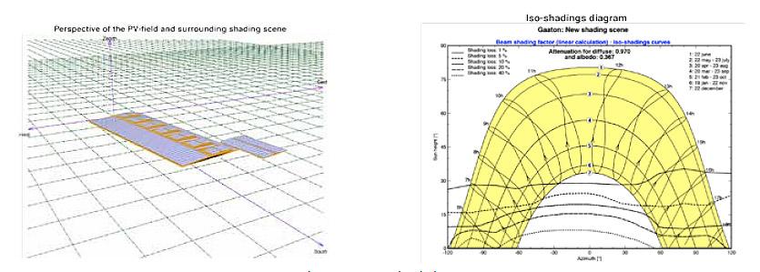 מערכת סולארית ניתוח טכנו כלכלי